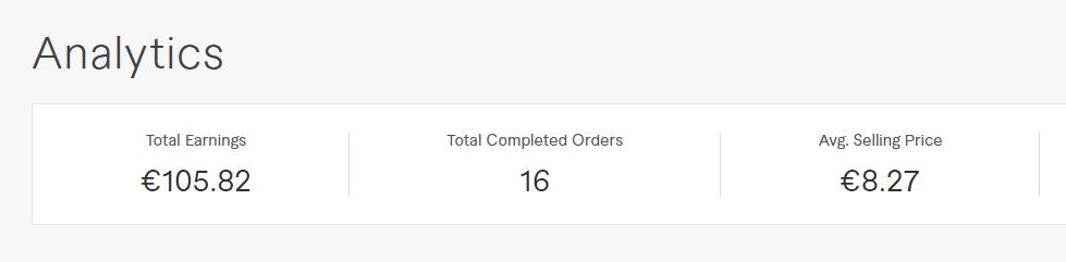 my total earnings on Fiverr website